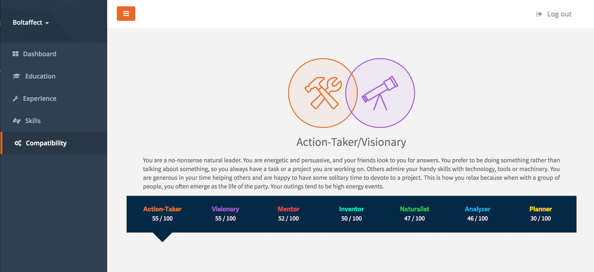 User Interface of talent personality test results.